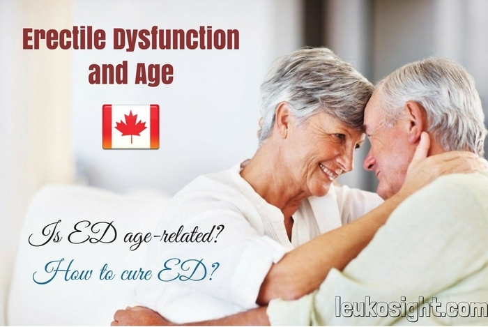 Erectile Dysfunction and Age